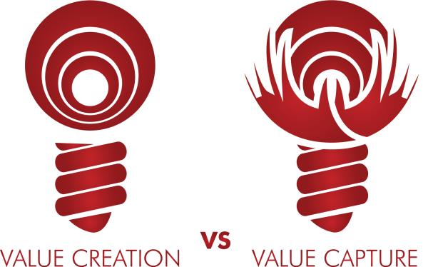 valuecreationcapture