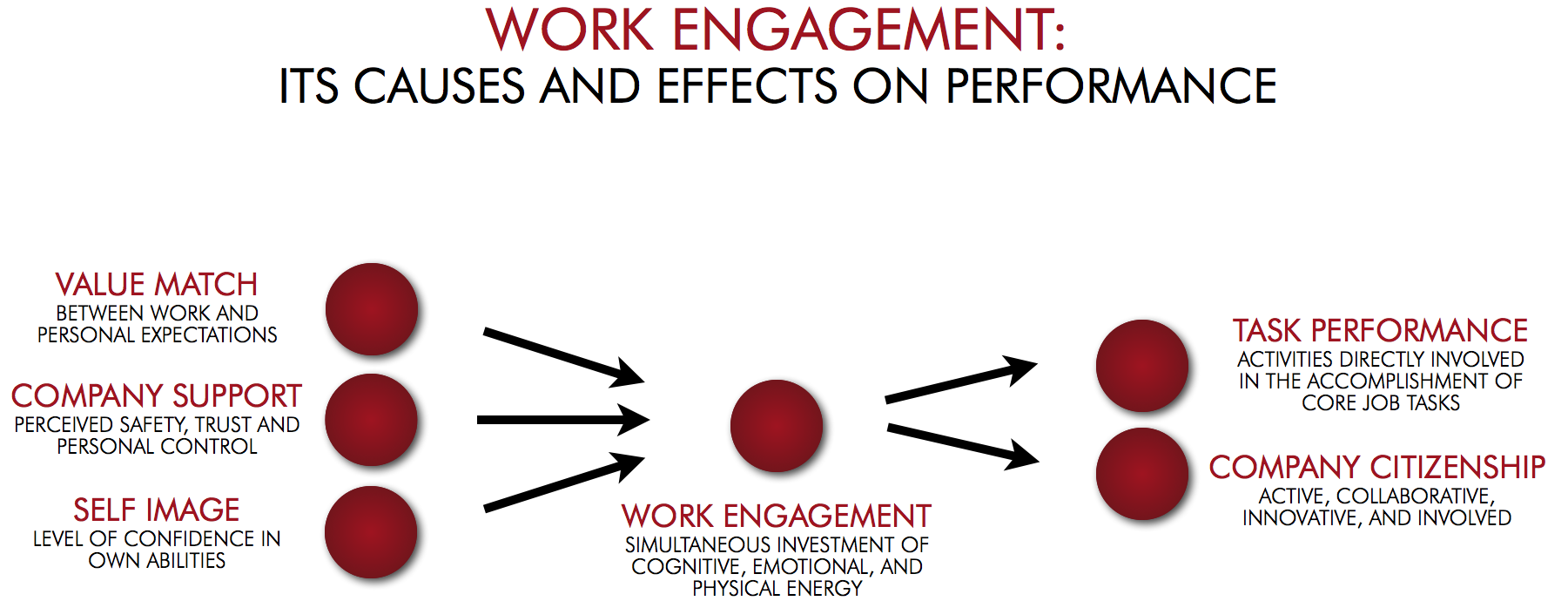 how you measure employee engagement – news