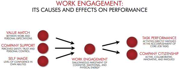 Work_Engagement