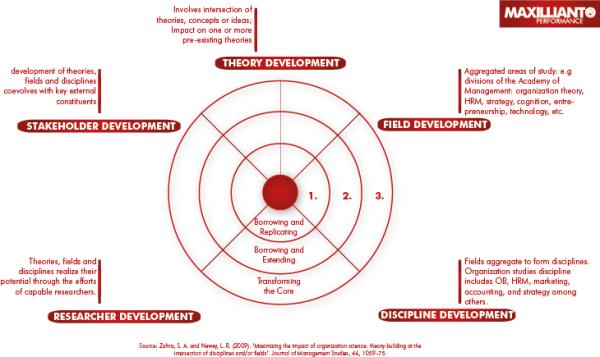 research_framework